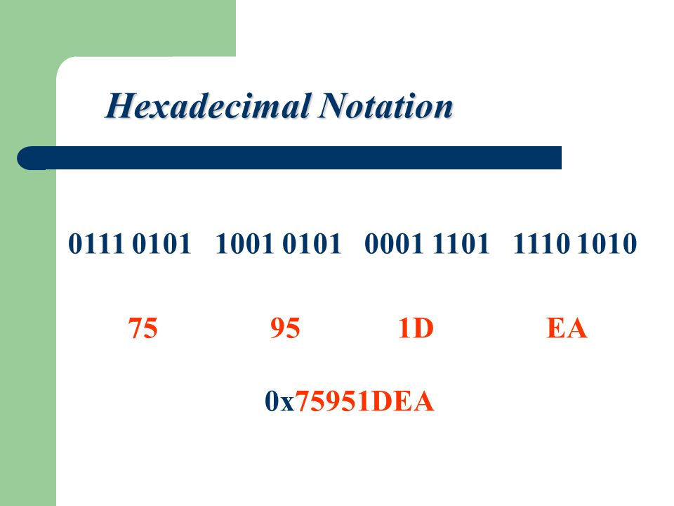Hexadecimal Notation0111 0101 1001 0101 0001 1101 1110 1010. 75 95 1D EA.