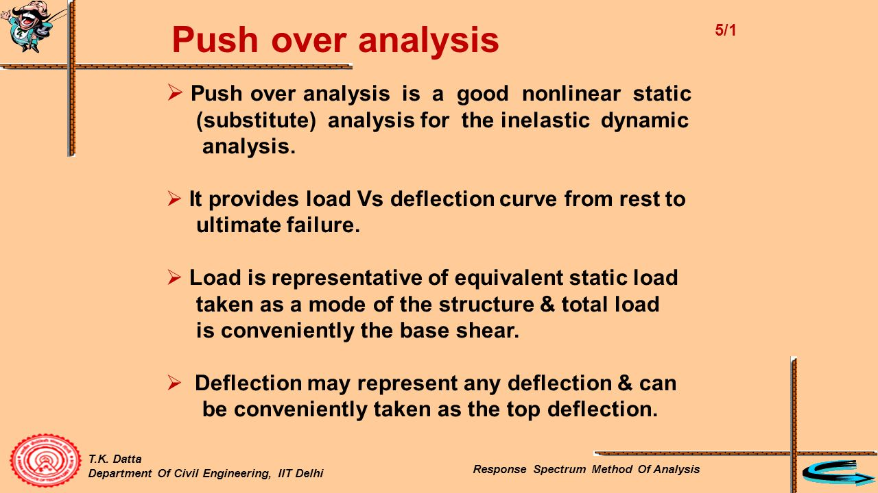 push it analysis