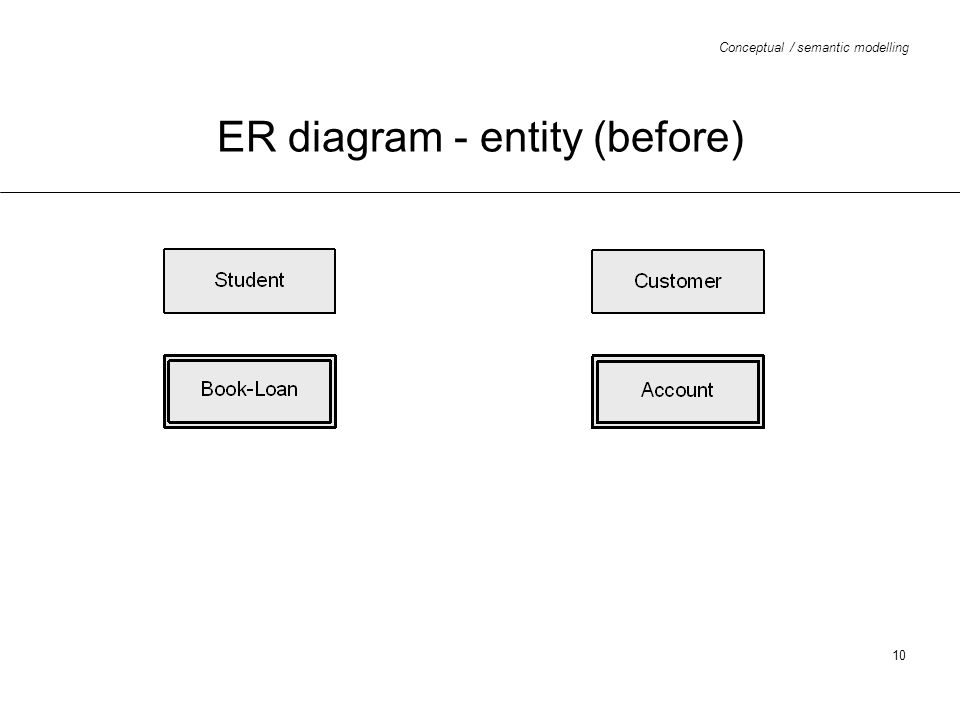ER diagram - entity (before)