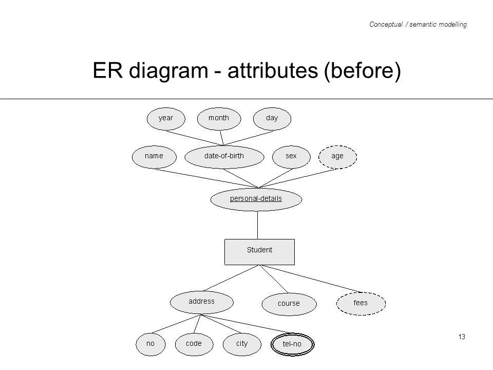 ER diagram - attributes (before)