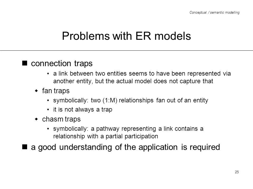 Problems with ER models