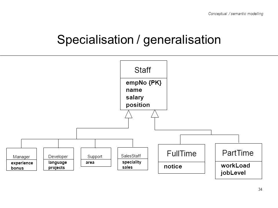 Specialisation / generalisation