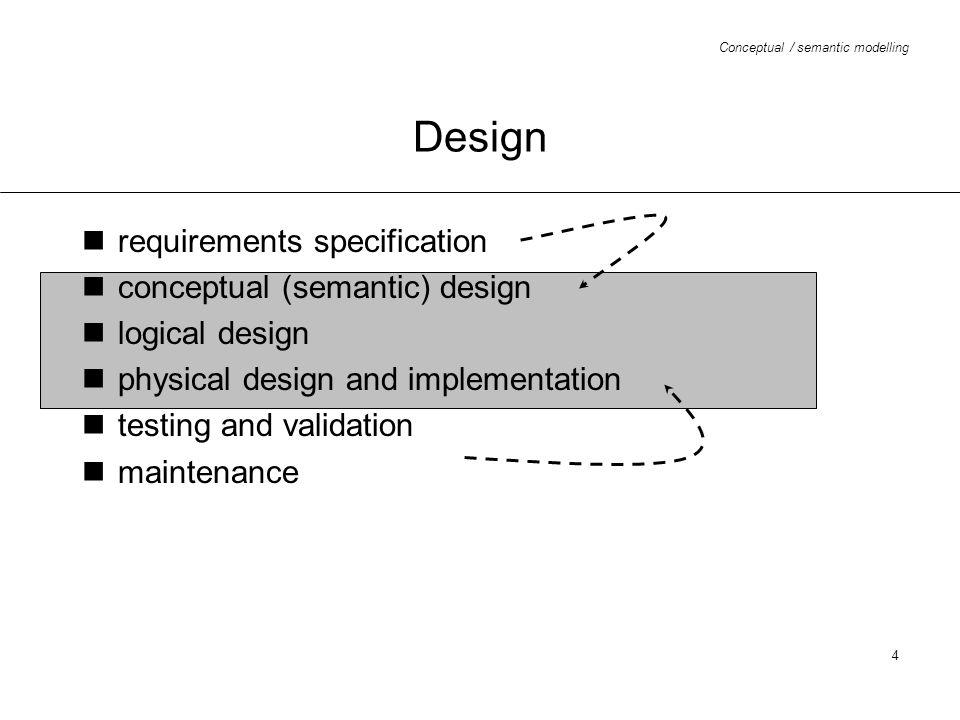 Design requirements specification conceptual (semantic) design