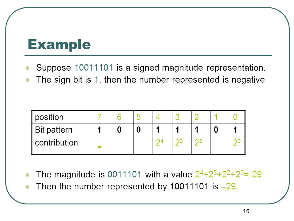 Example - Suppose is a signed magnitude representation.
