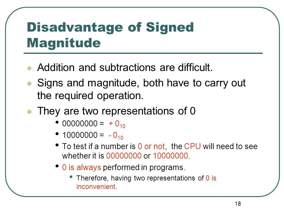 Disadvantage of Signed Magnitude