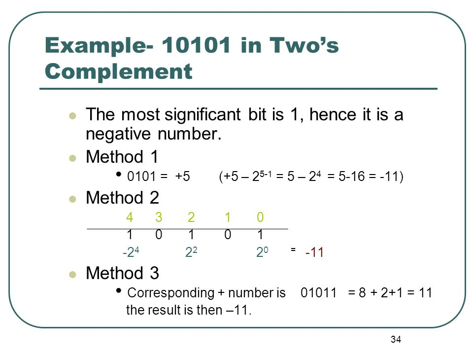 Example in Two's Complement