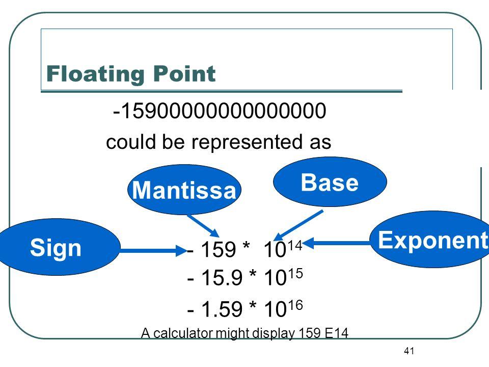 Base Mantissa Exponent Sign