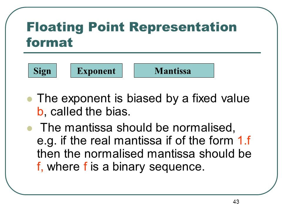Floating Point Representation format
