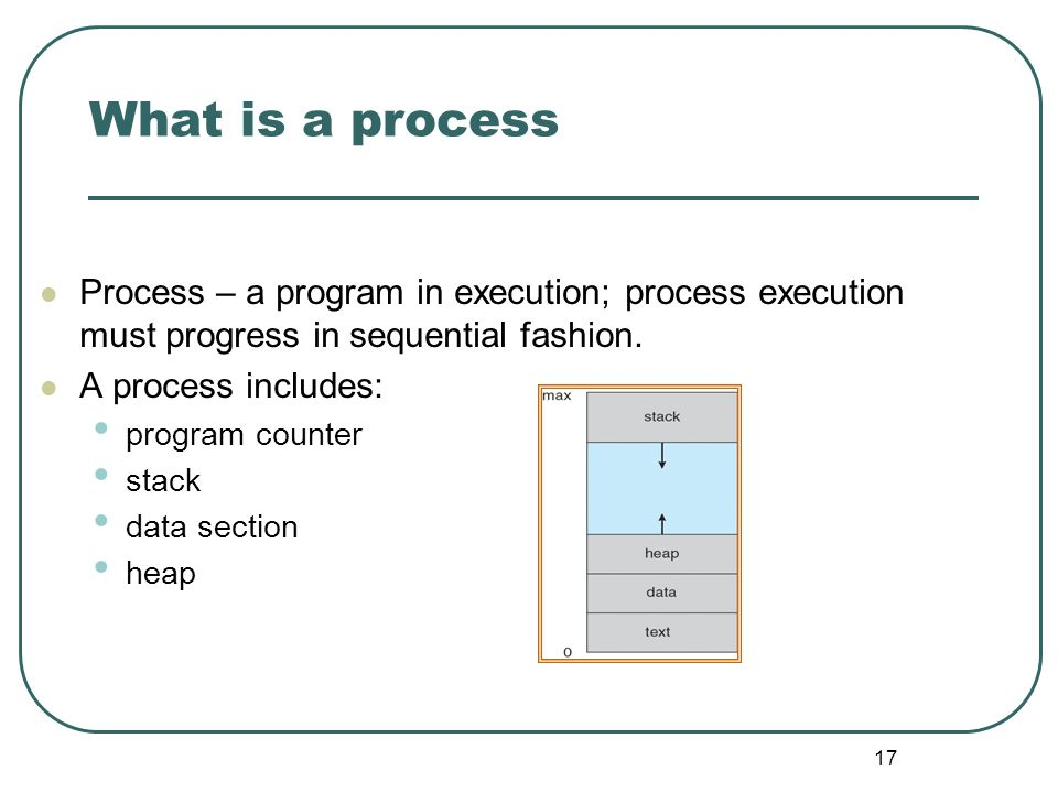 What is a process Process – a program in execution; process execution must progress in sequential fashion.
