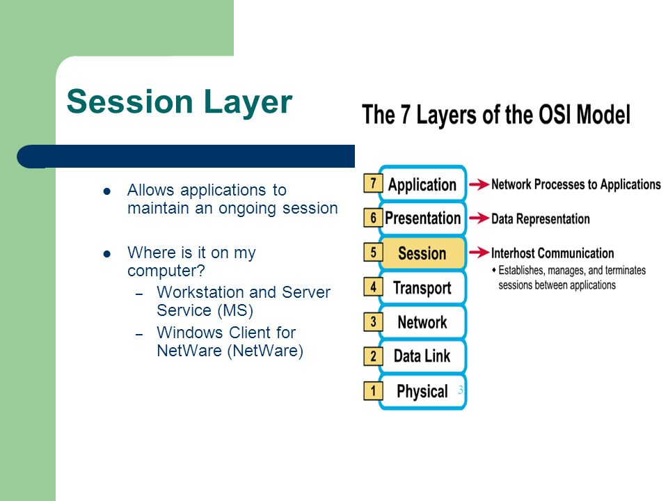 Session Layer 3 Allows applications to maintain an ongoing session