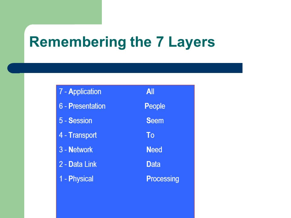 Remembering the 7 Layers