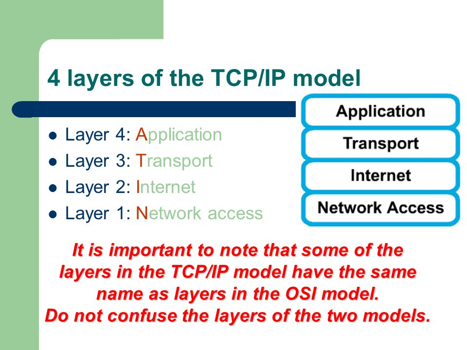 4 layers of the TCP/IP model