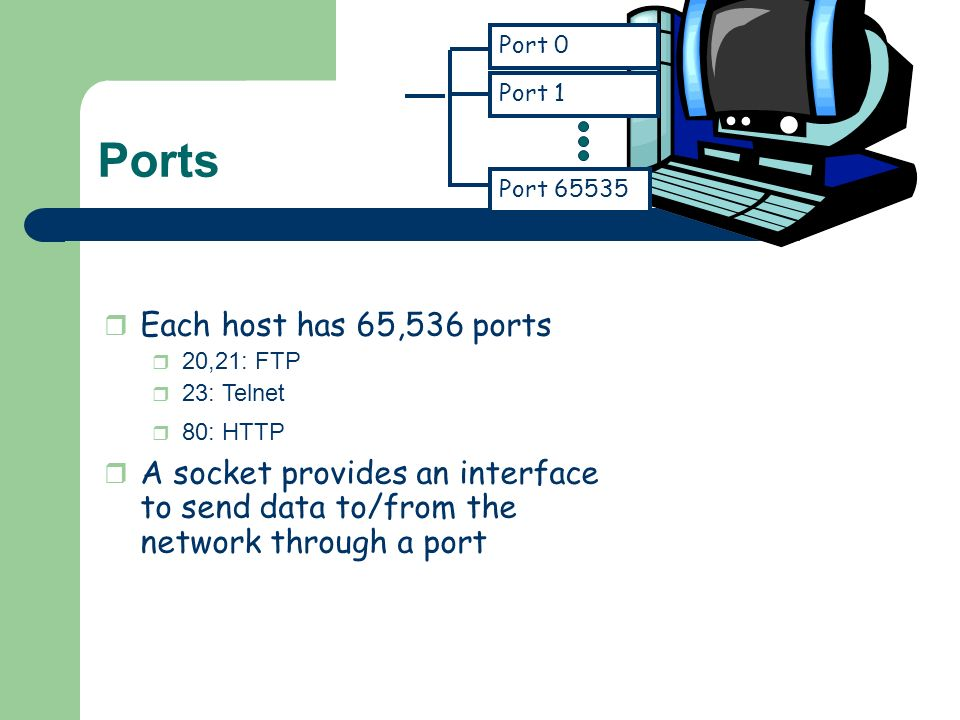 Ports Each host has 65,536 ports