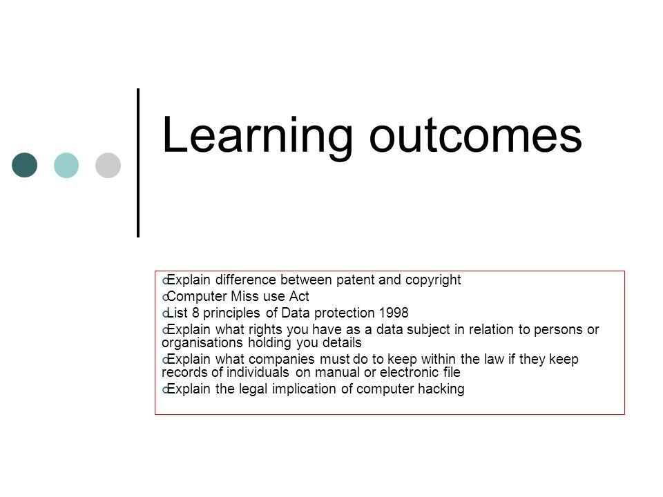 Learning outcomes Explain difference between patent and copyright