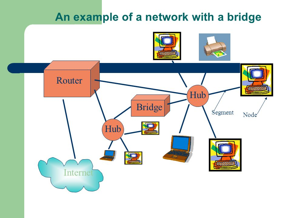 An example of a network with a bridge