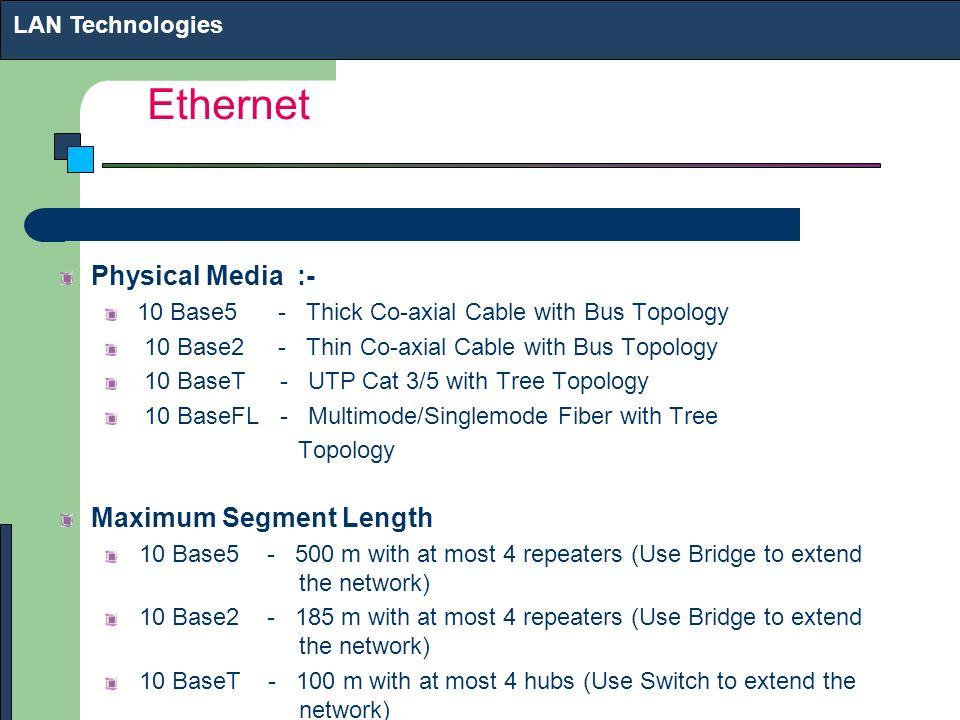 Ethernet Physical Media :- Maximum Segment Length LAN Technologies