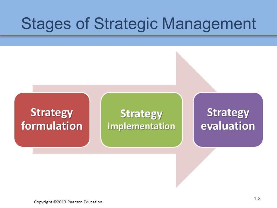 critical evaluation of strategic management issues City managers, police chiefs, public health officials, and school administrators   a critical component in improving the practices that op- erationalize strategies   while strategy evaluation presents unique challenges, it can provide crucial.