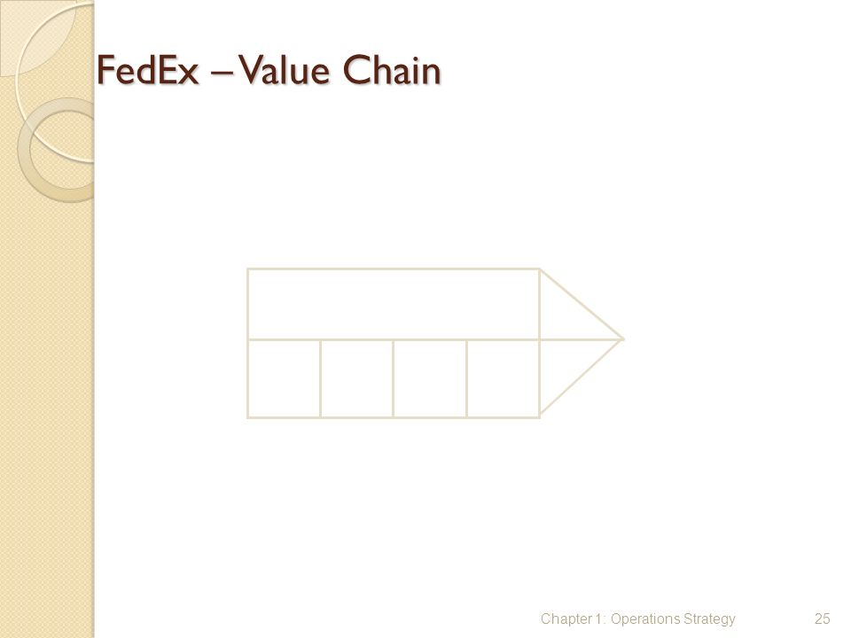 Davos in 2013 – the Future of Value Chain