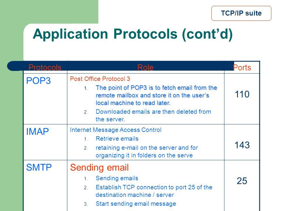 Application Protocols (cont'd)