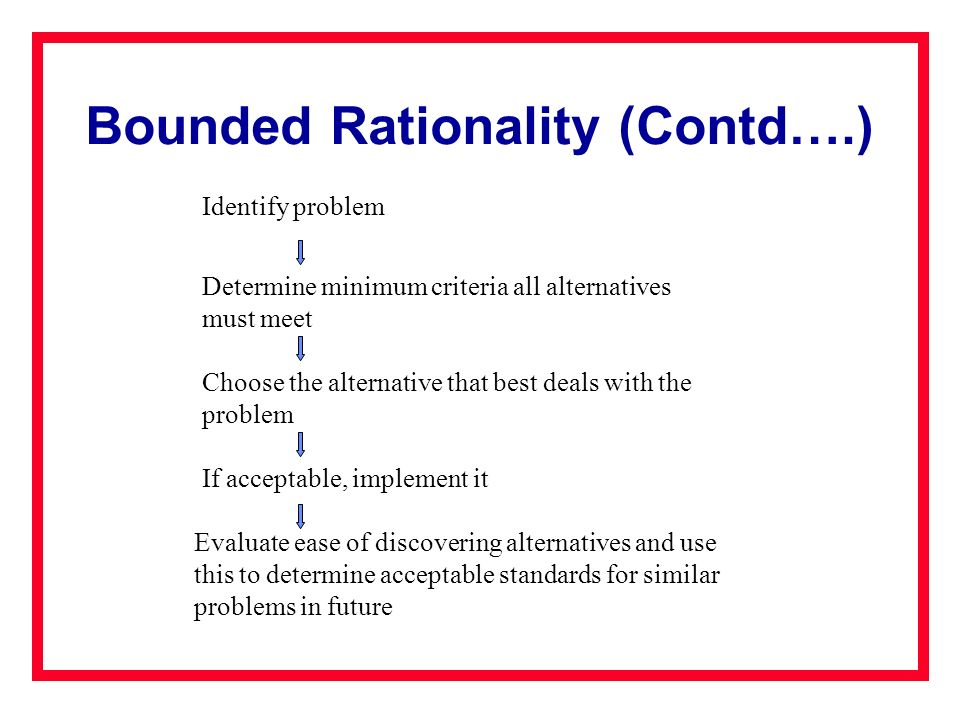 Bounded Rationality (Contd….)