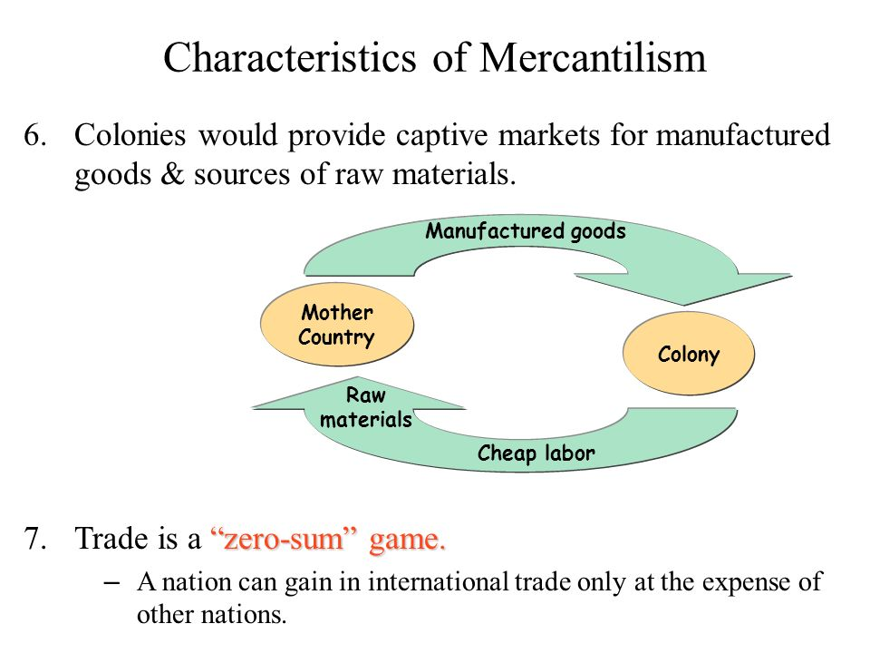 characteristics of mercantilism in european Characteristics of civilizations in order to stay on the top of the mercantilism food chain, many european countries were quick to colonize in order to get.