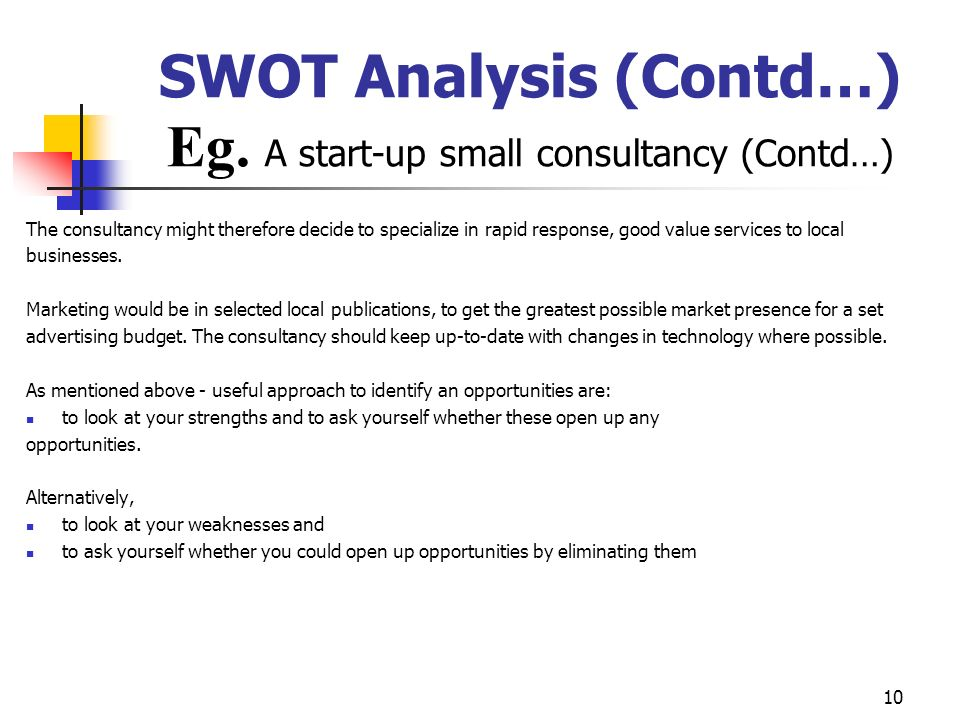 SWOT Analysis (Contd…) Eg. A start-up small consultancy (Contd…)