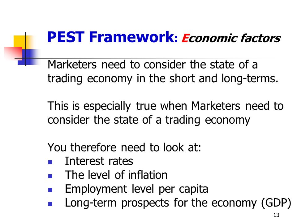 PEST Framework: Economic factors