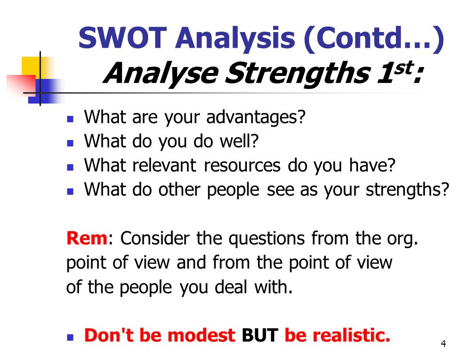 SWOT Analysis (Contd…) Analyse Strengths 1st: