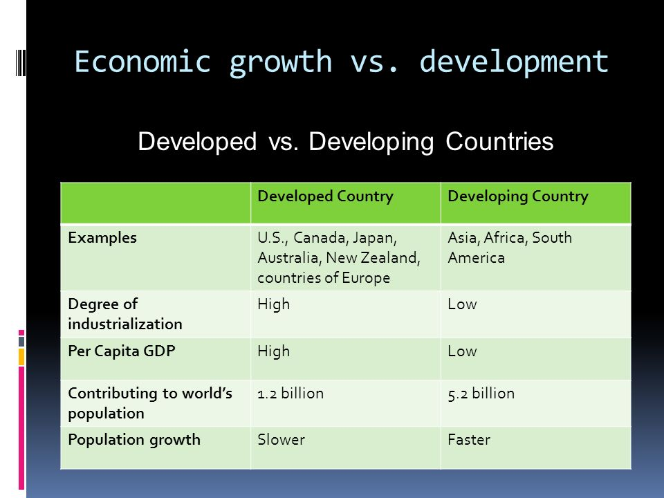 economic development vs environment 'jobs vs the environment': how to counter this divisive big lie  our  environment and the need for jobs and economic development.