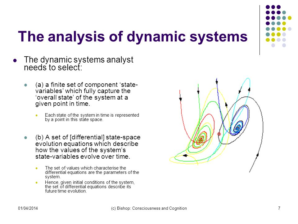 The analysis of dynamic systems