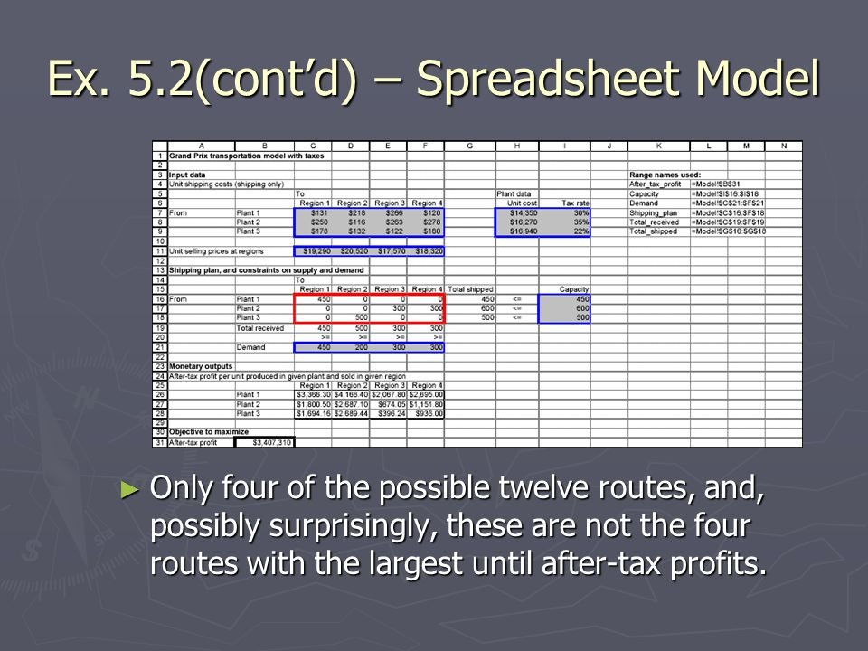 Ex. 5.2(cont'd) – Spreadsheet Model