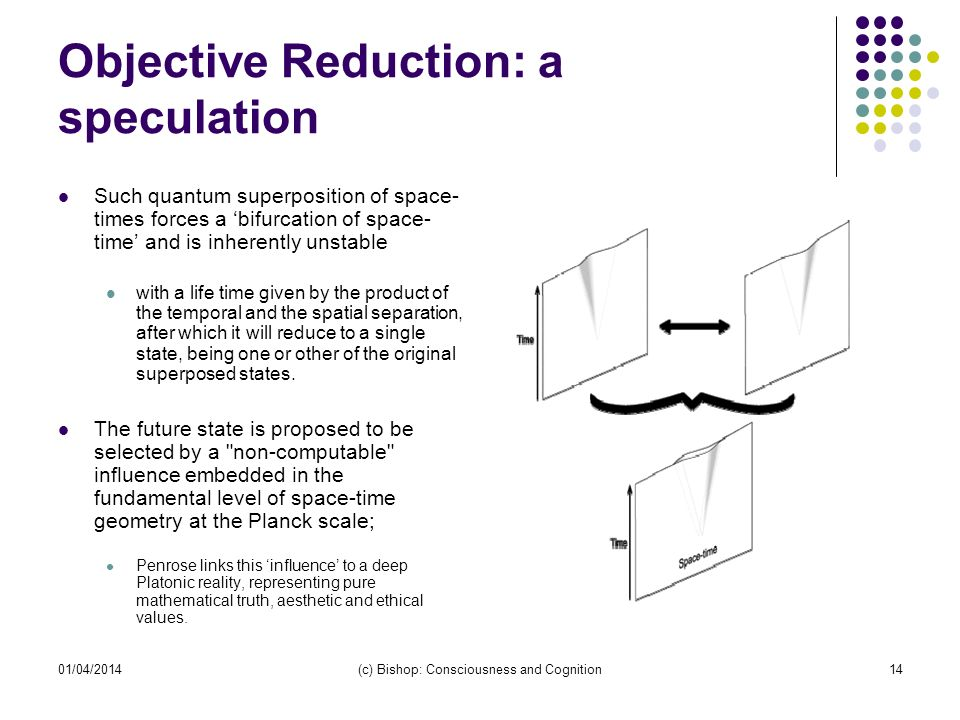 Objective Reduction: a speculation