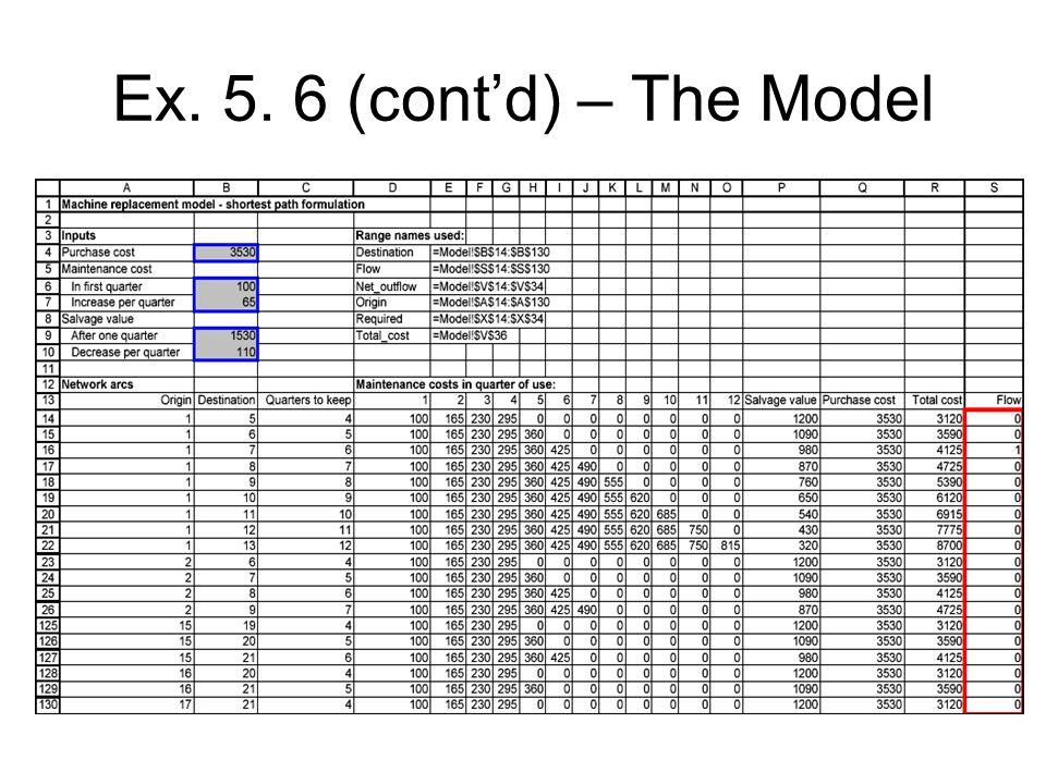Ex. 5. 6 (cont'd) – The Model