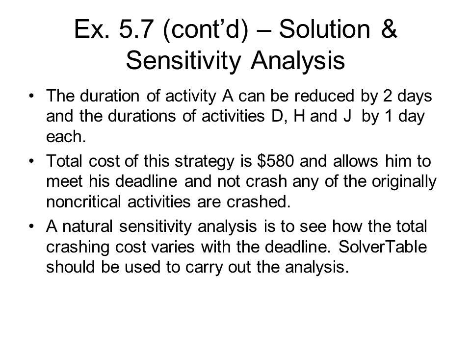 Ex. 5.7 (cont'd) – Solution & Sensitivity Analysis