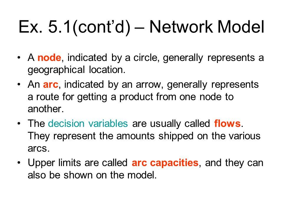 Ex. 5.1(cont'd) – Network Model