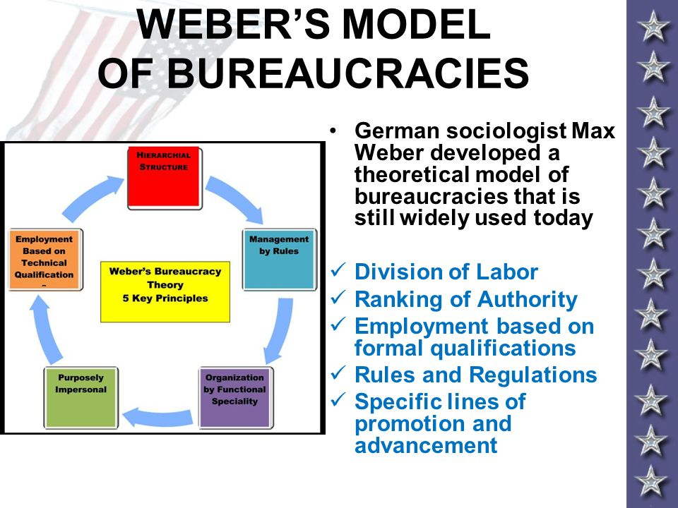 WEBER'S MODEL OF BUREAUCRACIES