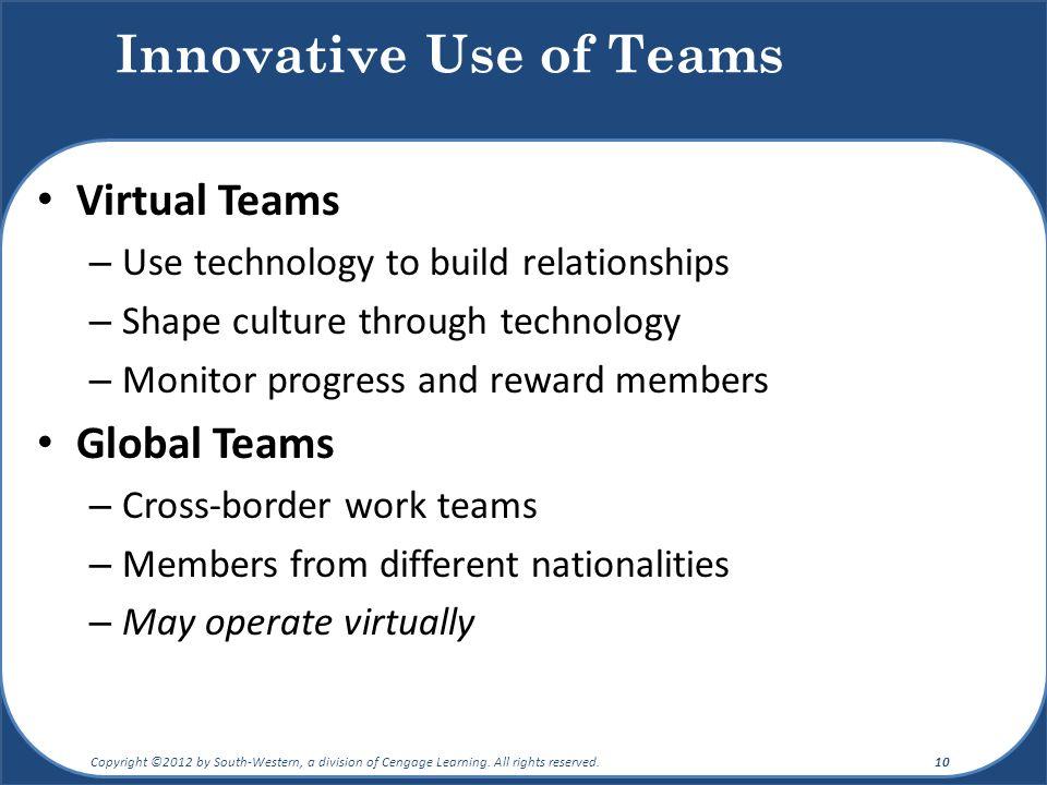 Innovative Use of Teams