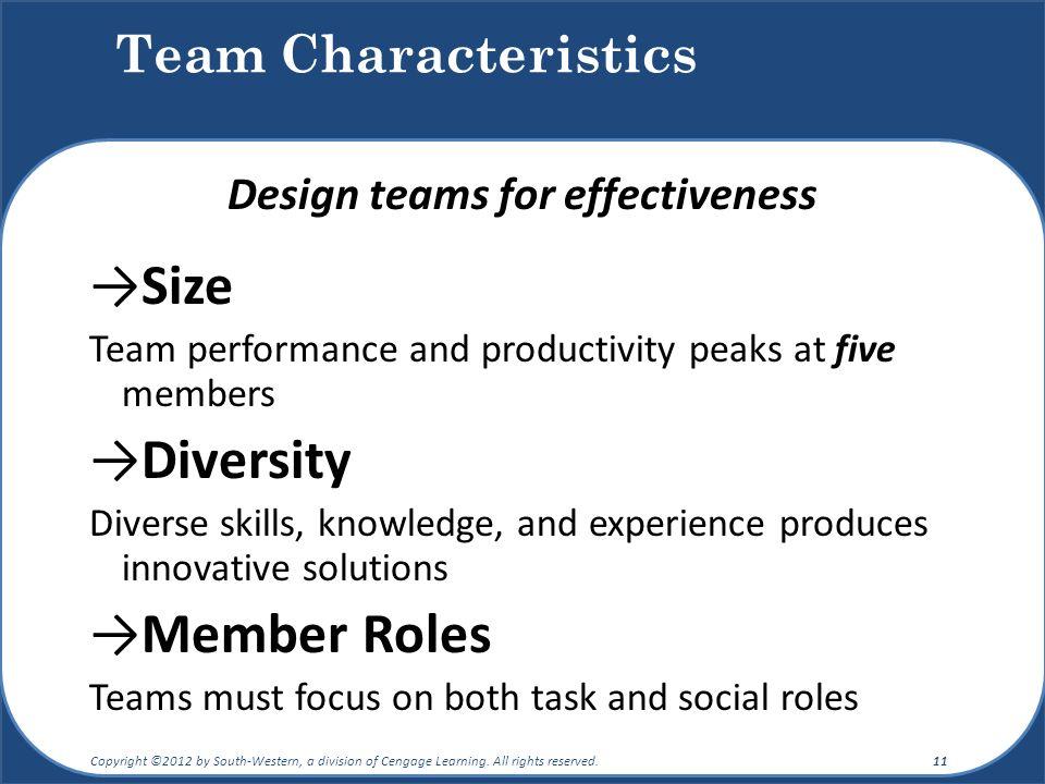 Design teams for effectiveness