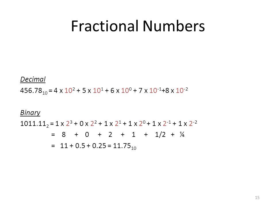 Fractional Numbers Decimal