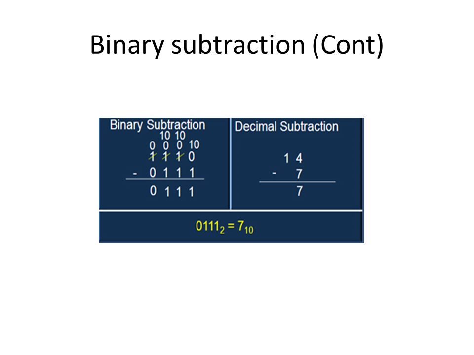 Binary subtraction (Cont)