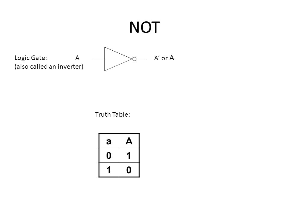 NOT Logic Gate: (also called an inverter) A A' or A Truth Table: a A 1