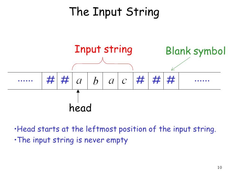 The Input String Input string Blank symbol ...... ...... # # # # #