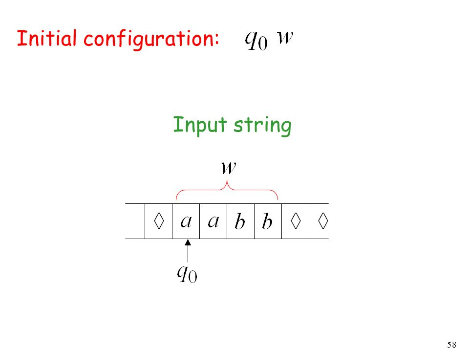 Initial configuration: