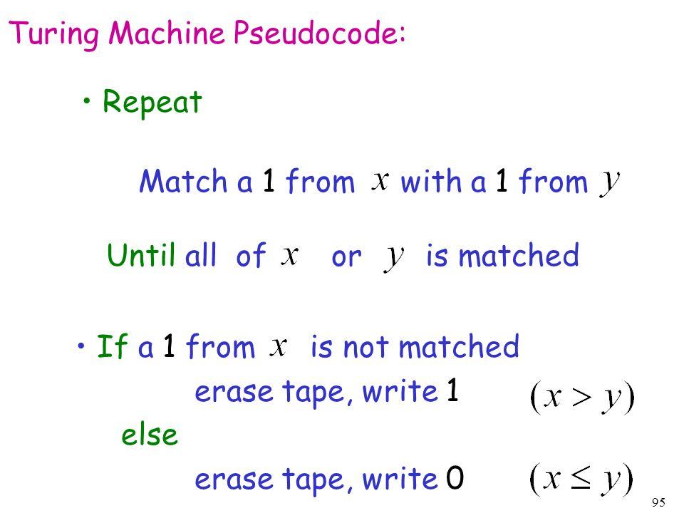 Turing Machine Pseudocode: