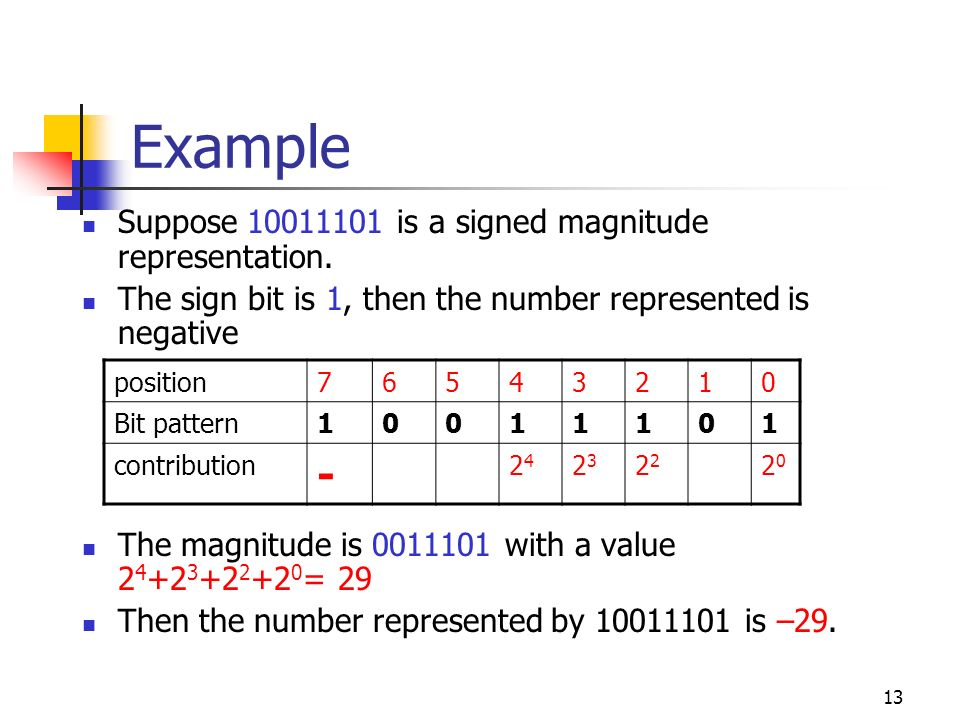 Example - Suppose 10011101 is a signed magnitude representation.