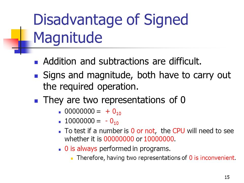 Disadvantage of Signed Magnitude
