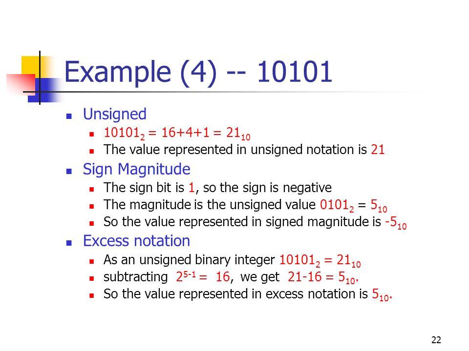 Example (4) Unsigned Sign Magnitude Excess notation