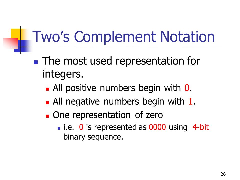 Two's Complement Notation