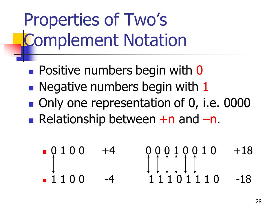 Properties of Two's Complement Notation