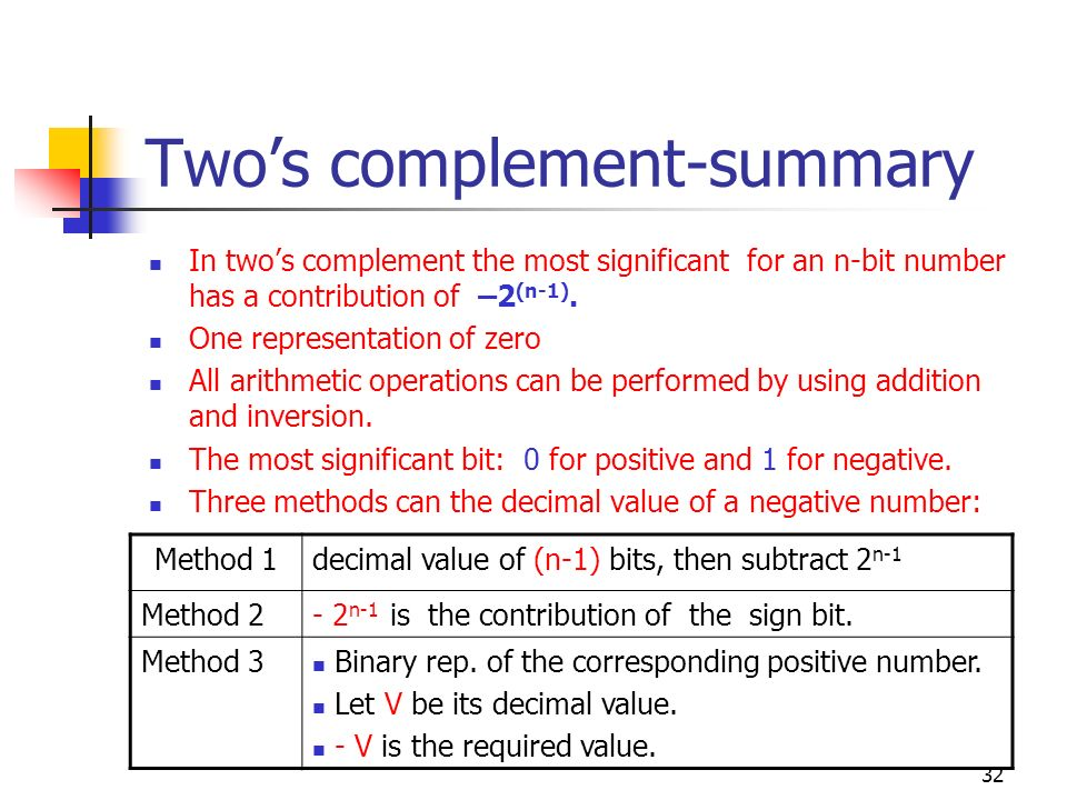 Two's complement-summary